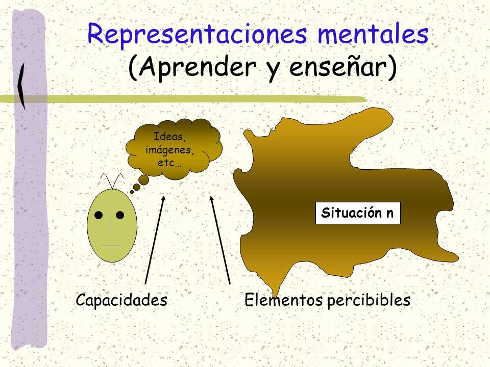 Representaciones mentales (Aprender y enseñar)