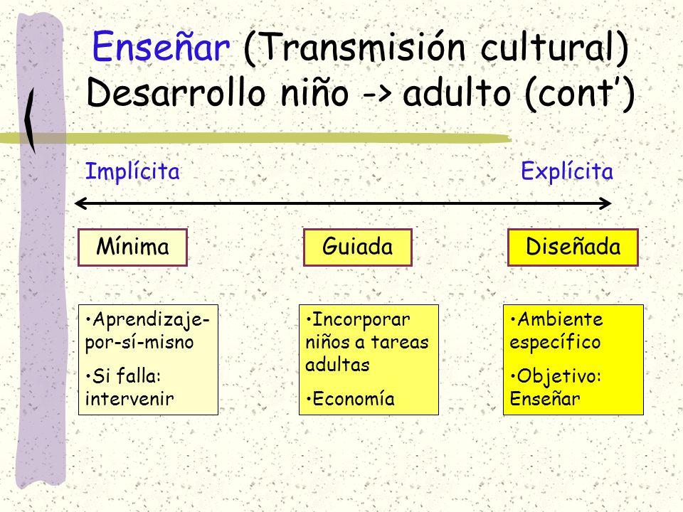 Enseñar (Transmisión cultural) Desarrollo niño -> adulto (cont')