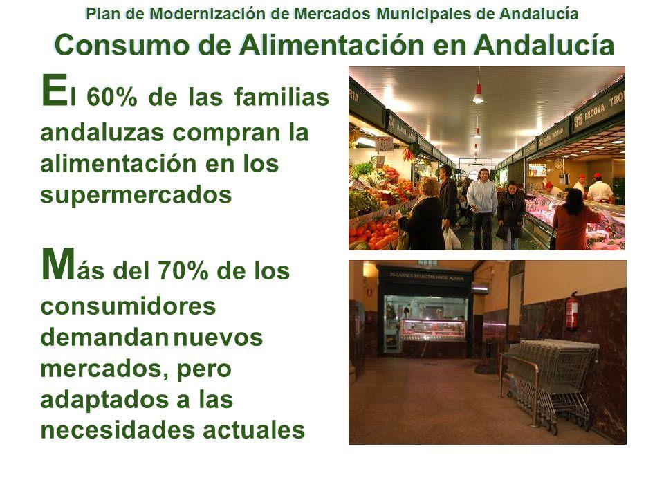 El 60% de las familias andaluzas compran la