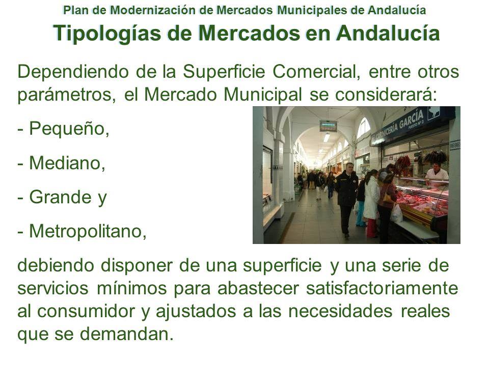 Tipologías de Mercados en Andalucía