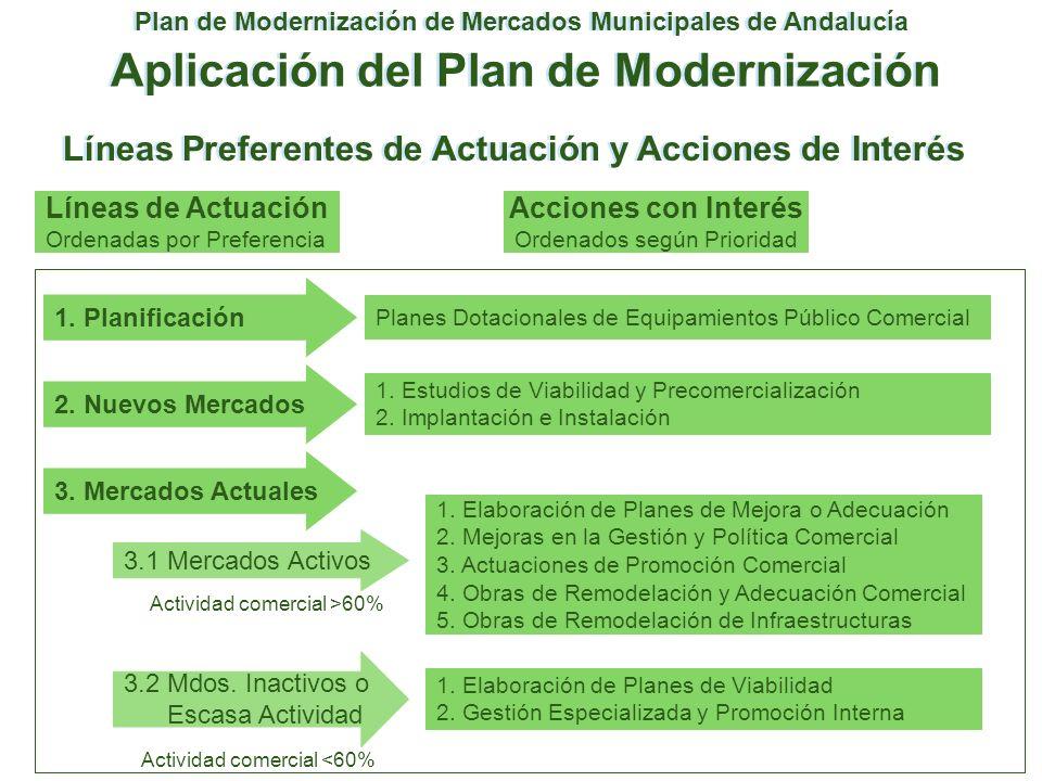 Aplicación del Plan de Modernización