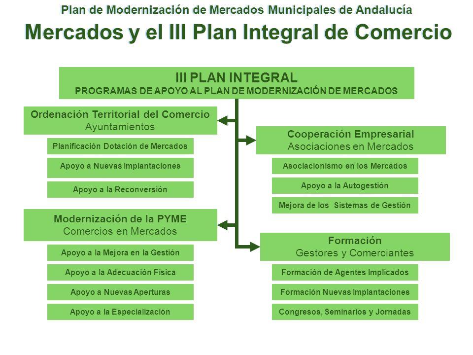 Mercados y el III Plan Integral de Comercio
