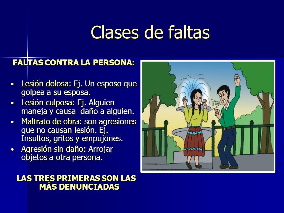 Clases de faltas FALTAS CONTRA LA PERSONA: