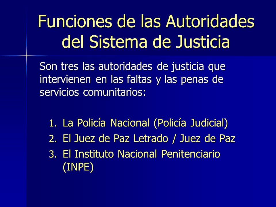Funciones de las Autoridades del Sistema de Justicia