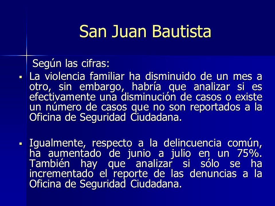 San Juan Bautista Según las cifras: