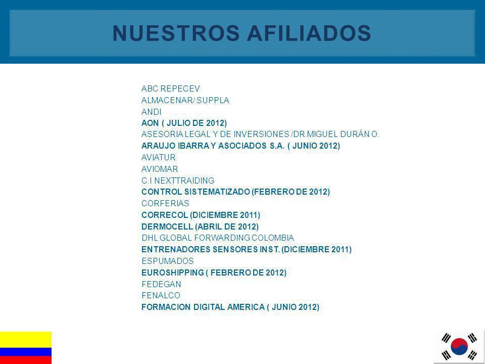 NUESTROS AFILIADOS ABC REPECEV ALMACENAR/ SUPPLA AON ( JULIO DE 2012)