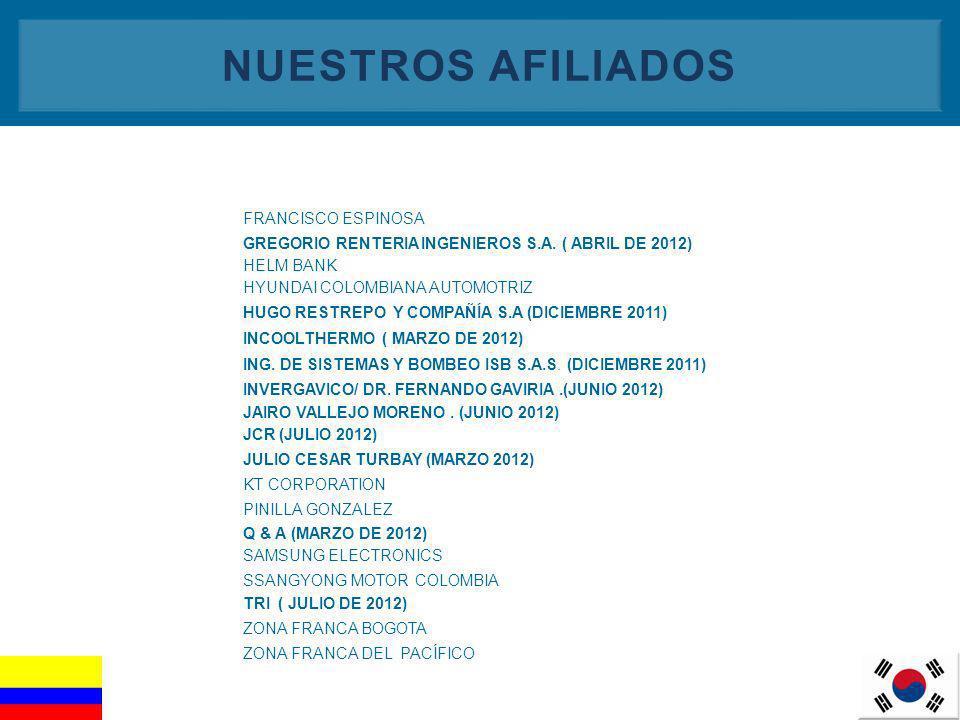 NUESTROS AFILIADOS FRANCISCO ESPINOSA HELM BANK