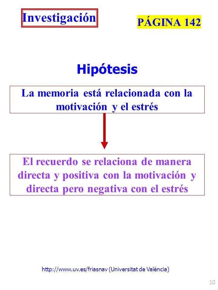 La memoria está relacionada con la motivación y el estrés