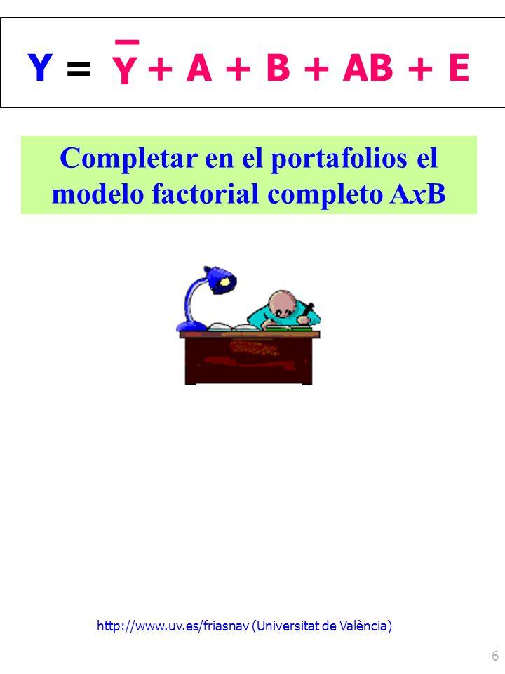 Completar en el portafolios el modelo factorial completo AxB