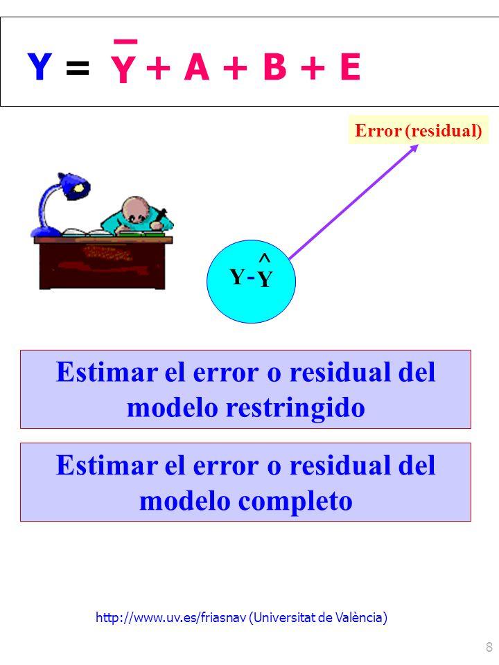 Y = Y – + A + B + E Estimar el error o residual del modelo restringido