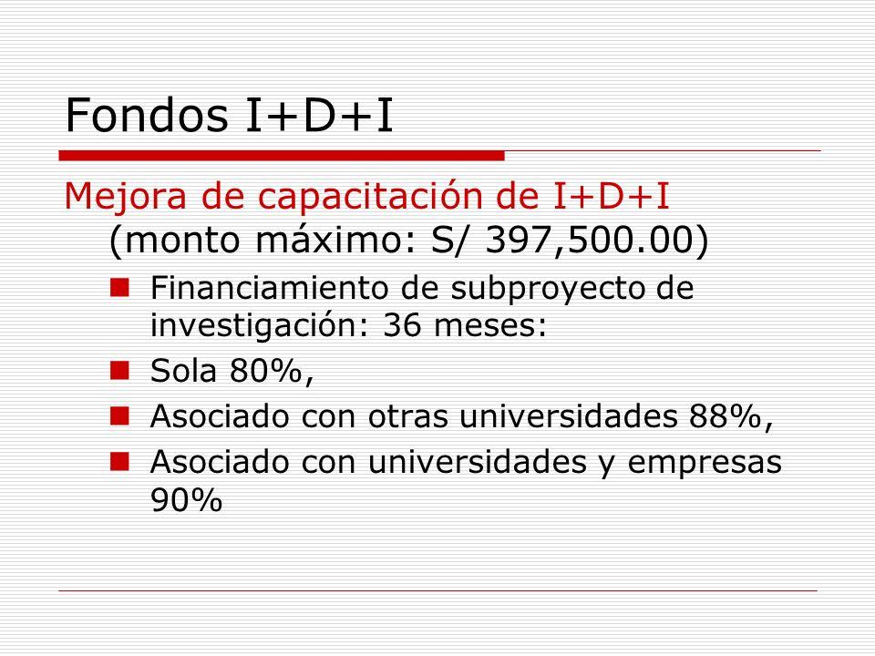 Fondos I+D+I Mejora de capacitación de I+D+I (monto máximo: S/ 397,500.00) Financiamiento de subproyecto de investigación: 36 meses: