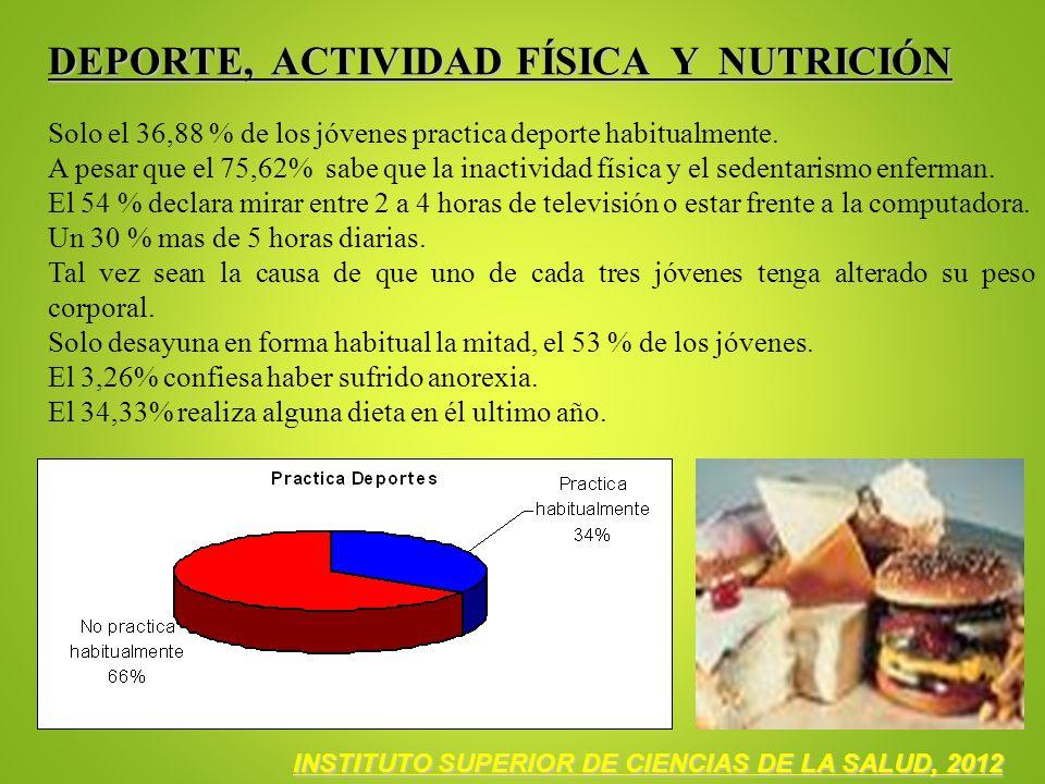 DEPORTE, ACTIVIDAD FÍSICA Y NUTRICIÓN