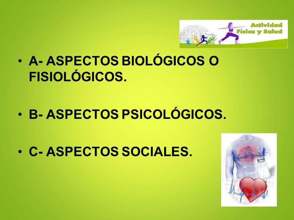 A- ASPECTOS BIOLÓGICOS O FISIOLÓGICOS.