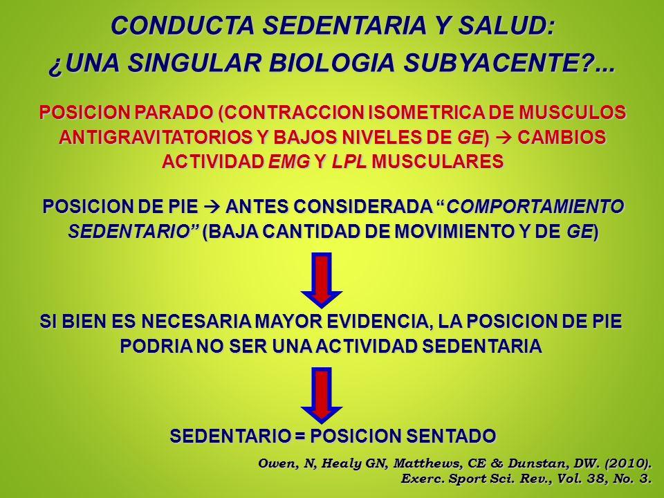 CONDUCTA SEDENTARIA Y SALUD: ¿UNA SINGULAR BIOLOGIA SUBYACENTE ...