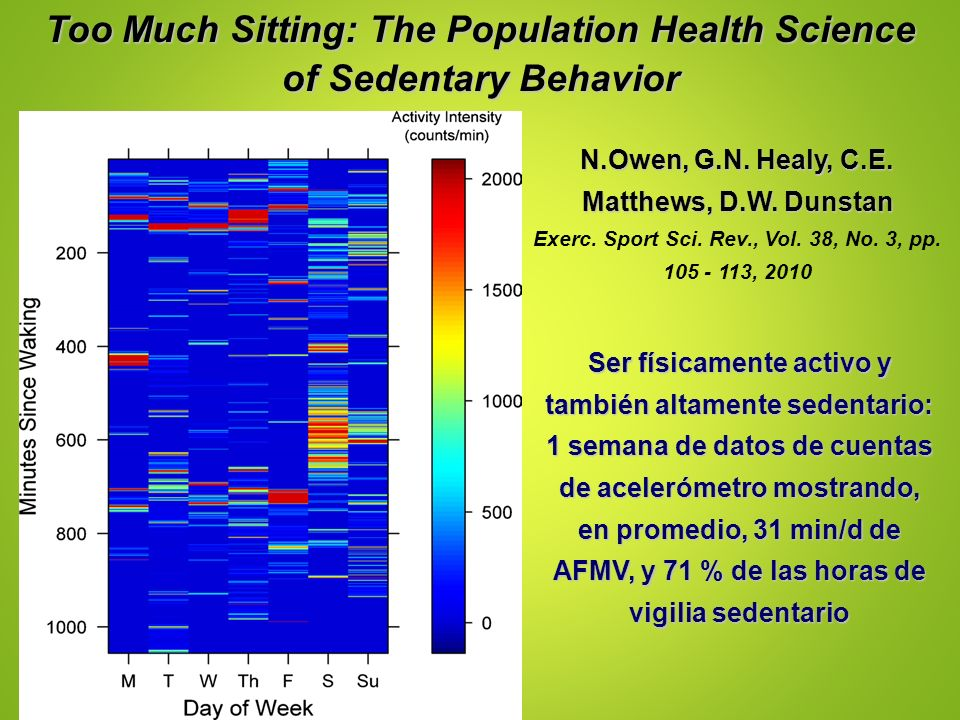 Too Much Sitting: The Population Health Science of Sedentary Behavior