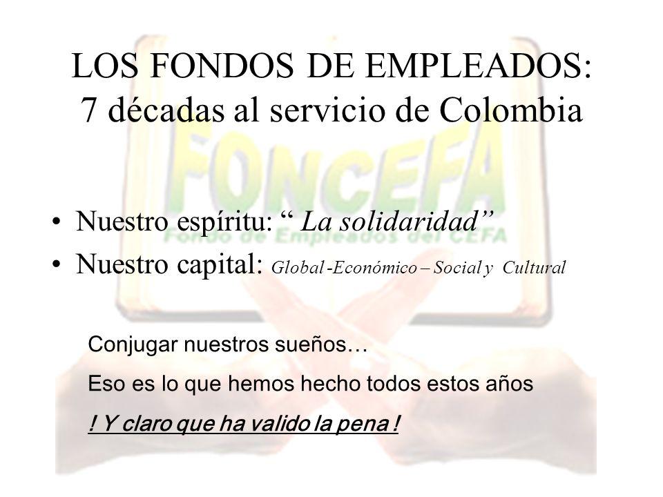 LOS FONDOS DE EMPLEADOS: 7 décadas al servicio de Colombia