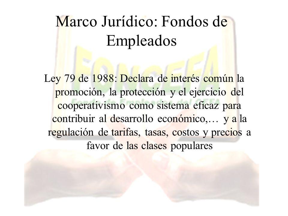 Marco Jurídico: Fondos de Empleados