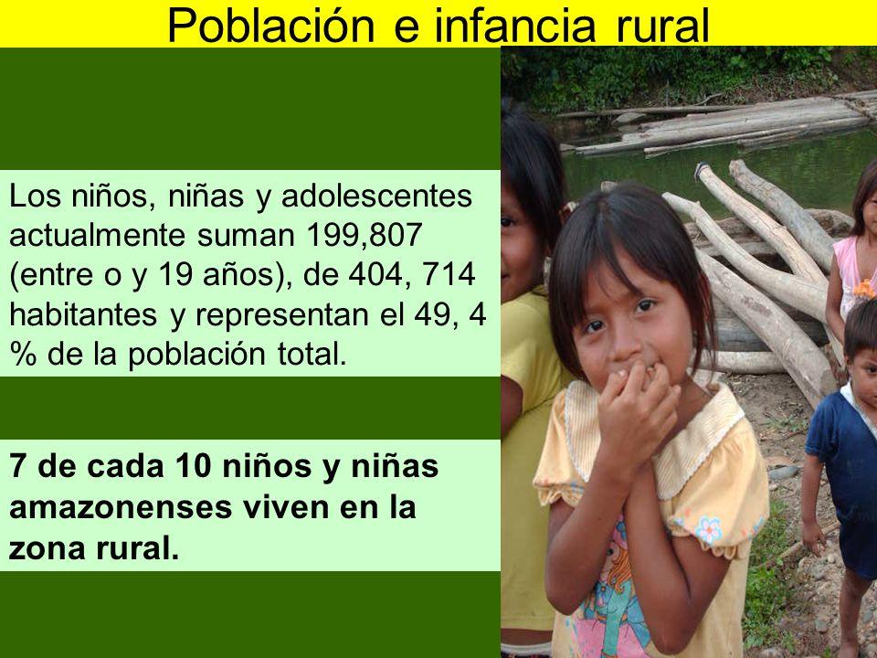 Población e infancia rural