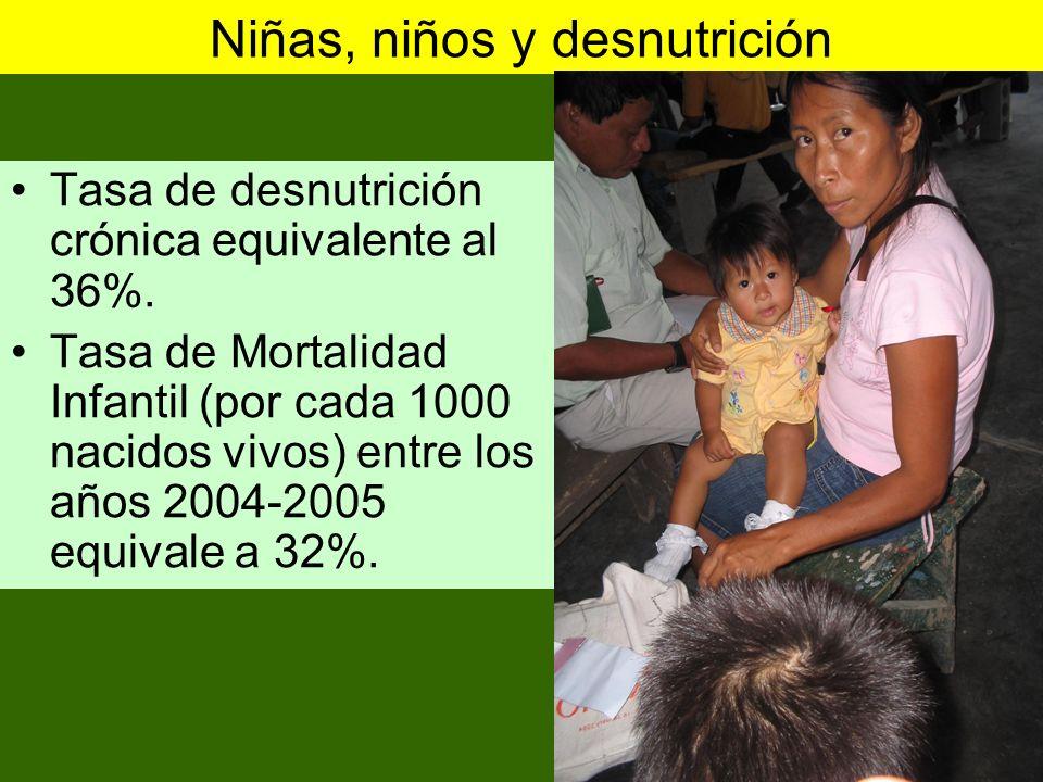Niñas, niños y desnutrición