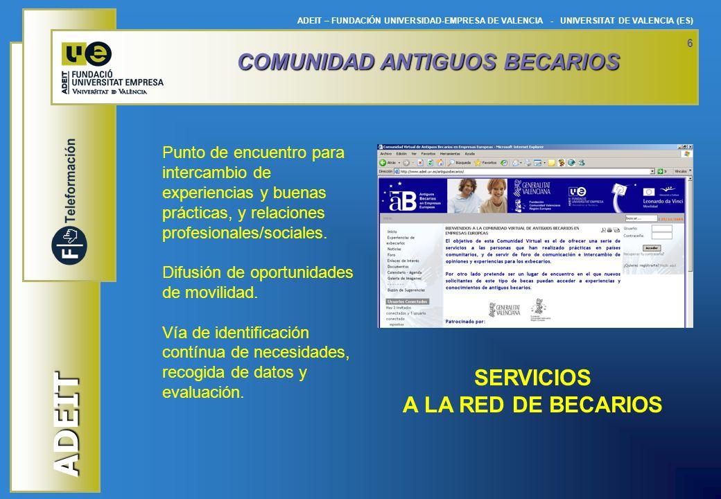 COMUNIDAD ANTIGUOS BECARIOS