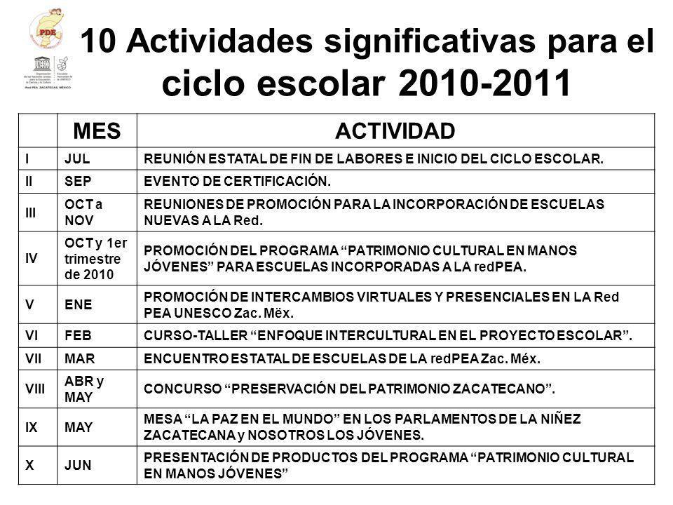 10 Actividades significativas para el ciclo escolar 2010-2011