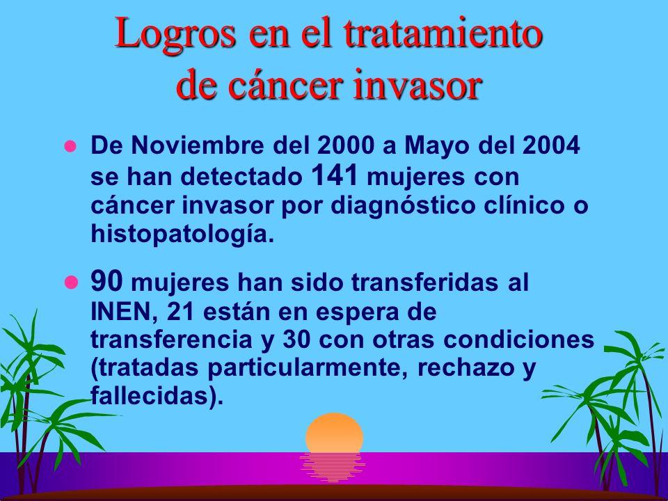 Logros en el tratamiento de cáncer invasor