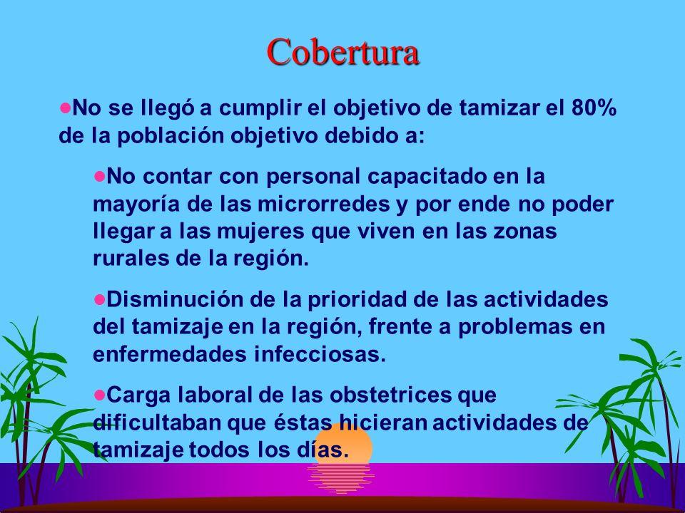 CoberturaNo se llegó a cumplir el objetivo de tamizar el 80% de la población objetivo debido a: