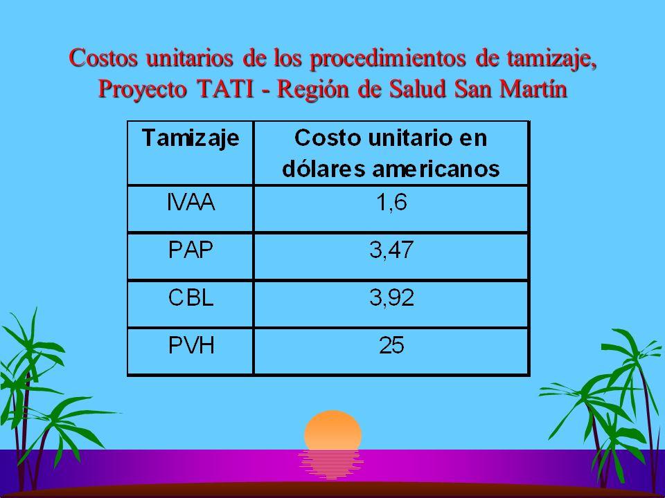 Costos unitarios de los procedimientos de tamizaje, Proyecto TATI - Región de Salud San Martín