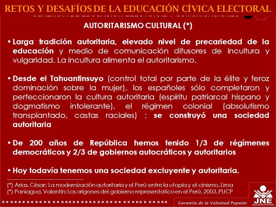 RETOS Y DESAFÍOS DE LA EDUCACIÓN CÍVICA ELECTORAL