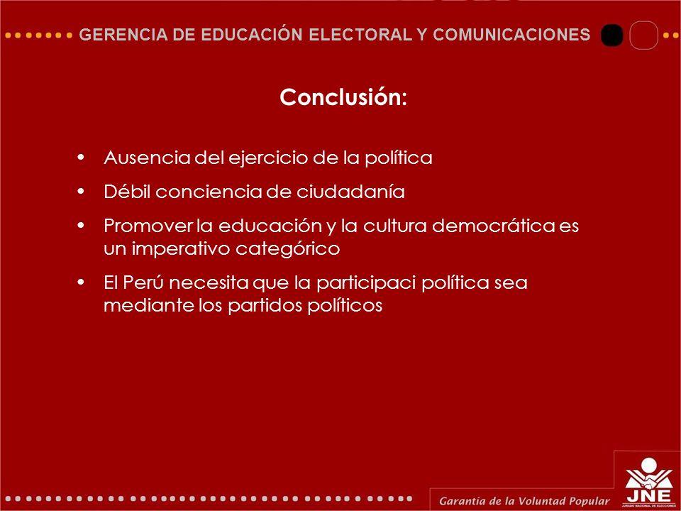 Conclusión: Ausencia del ejercicio de la política