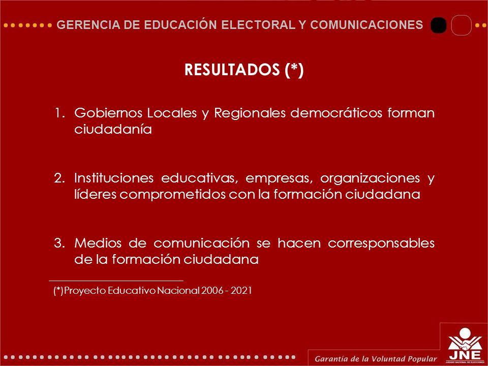 RESULTADOS (*) Gobiernos Locales y Regionales democráticos forman ciudadanía.