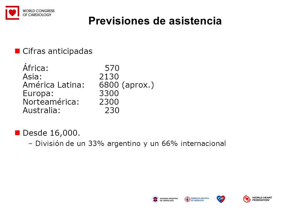 Previsiones de asistencia