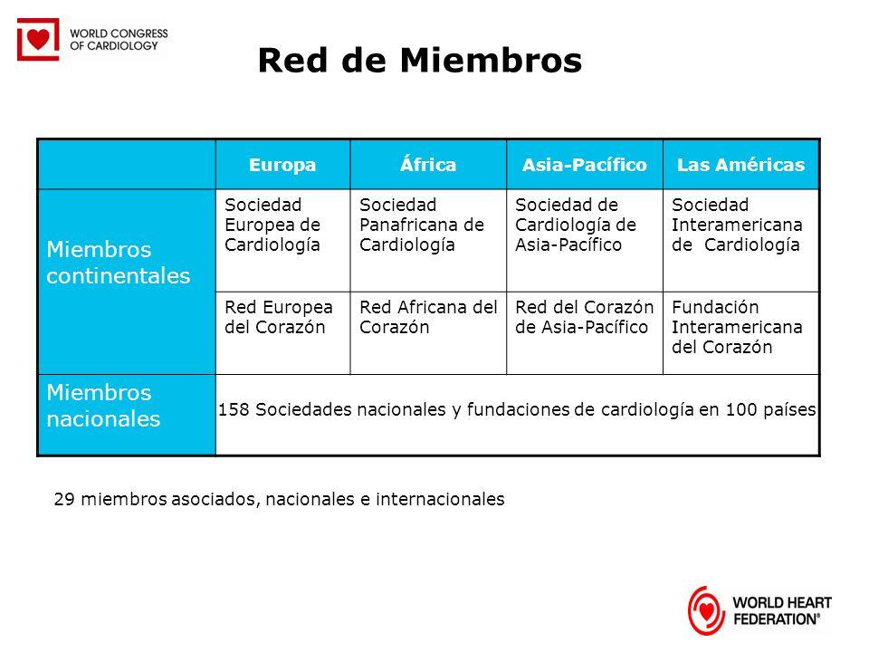 Red de Miembros Miembros continentales Miembros nacionales Europa