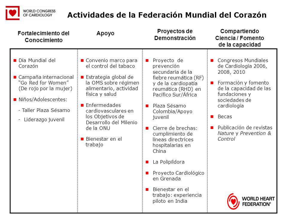 Actividades de la Federación Mundial del Corazón