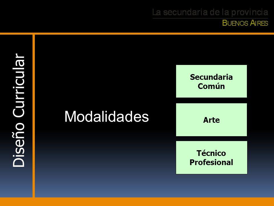 Diseño Curricular Modalidades Secundaria Común Arte Técnico