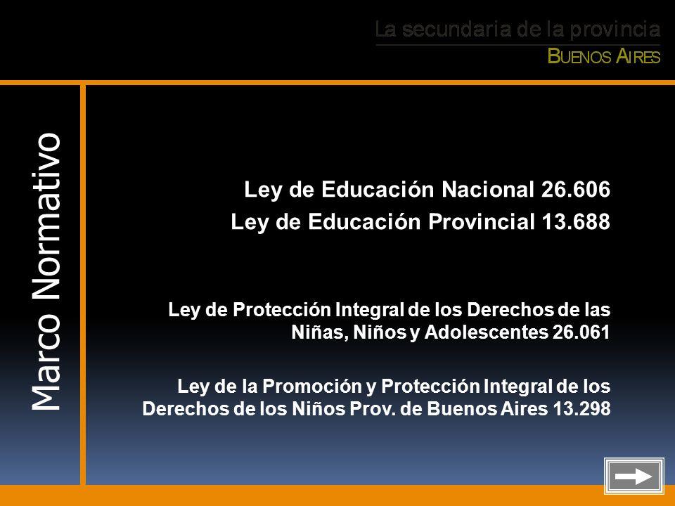 Marco Normativo Ley de Educación Nacional 26.606
