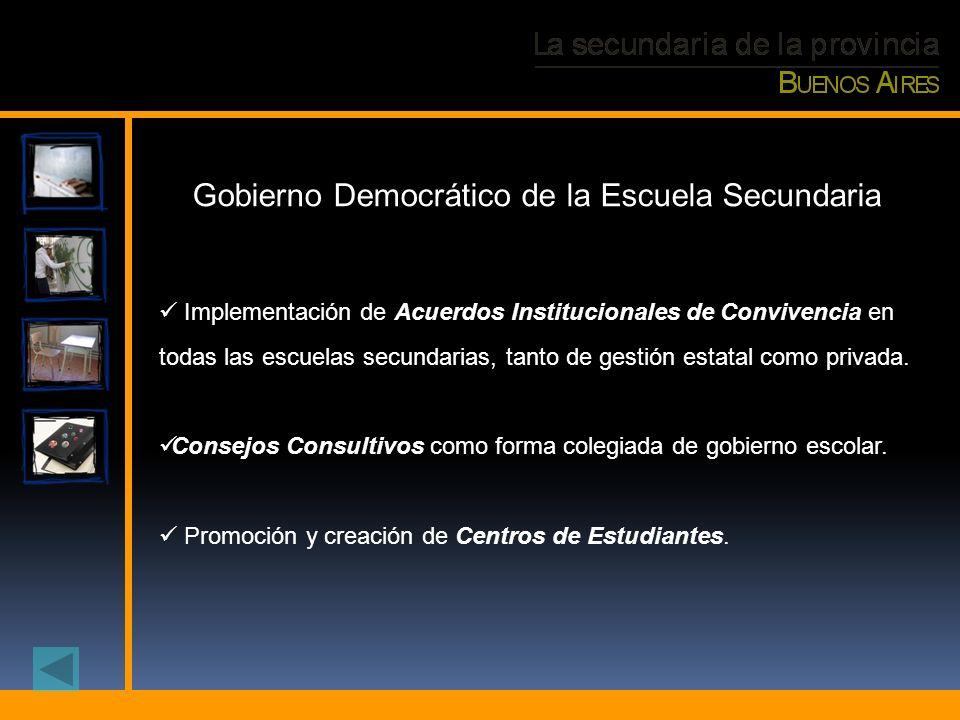 Gobierno Democrático de la Escuela Secundaria