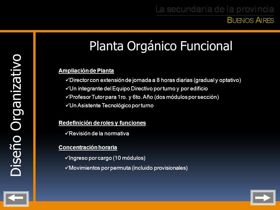 Planta Orgánico Funcional