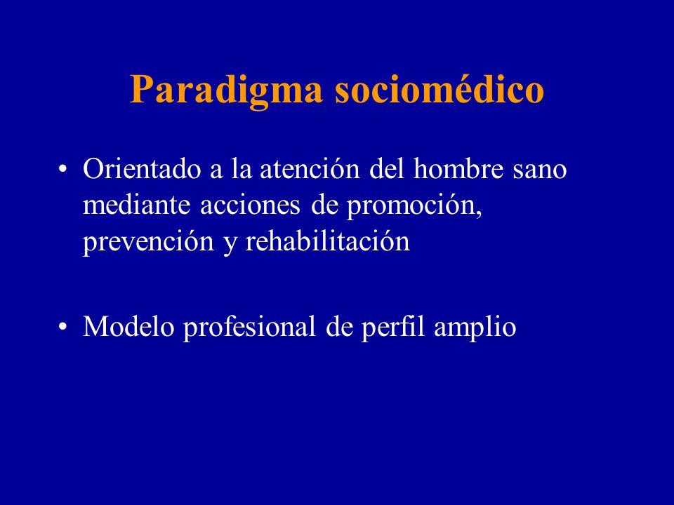 Paradigma sociomédico