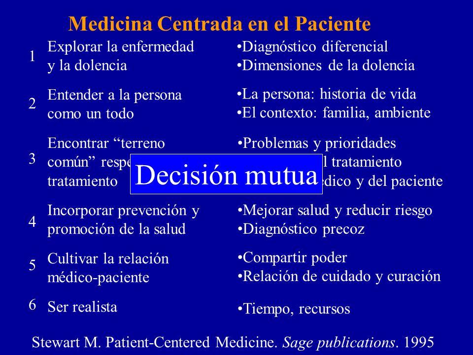 Decisión mutua Medicina Centrada en el Paciente