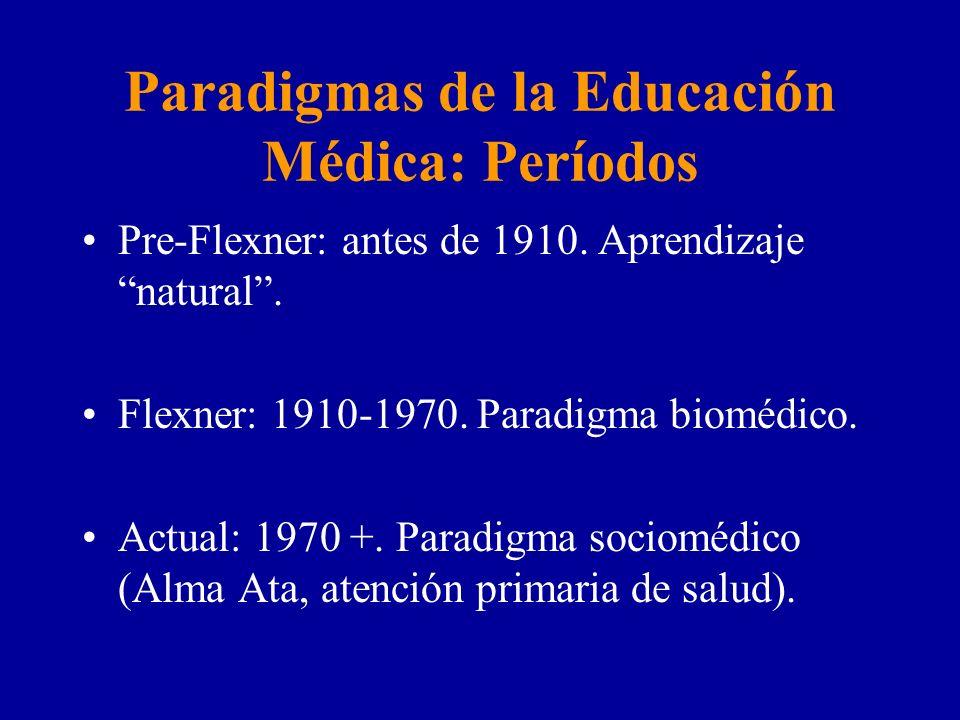 Paradigmas de la Educación Médica: Períodos