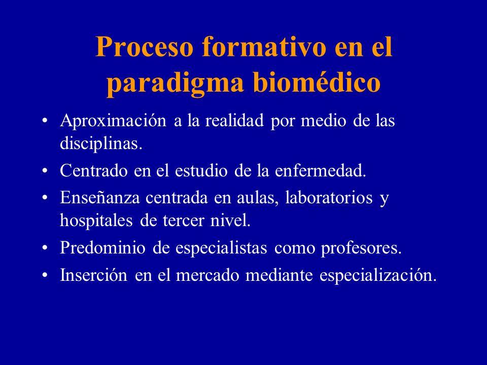 Proceso formativo en el paradigma biomédico
