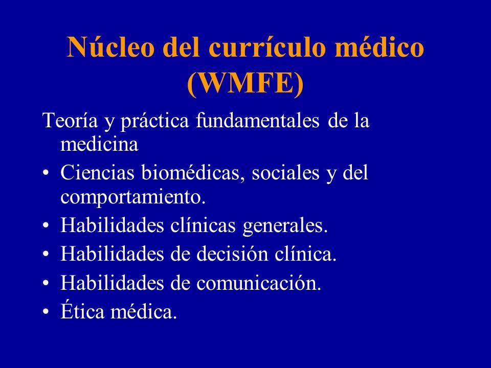 Núcleo del currículo médico (WMFE)