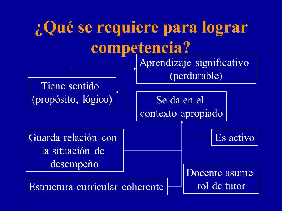 ¿Qué se requiere para lograr competencia