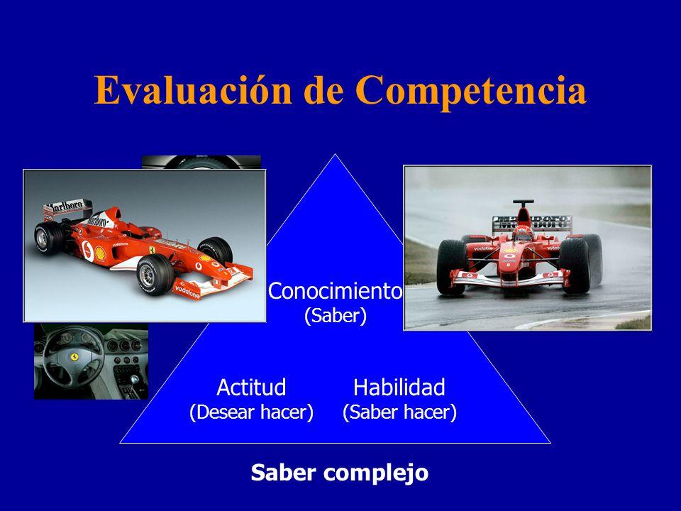 Evaluación de Competencia