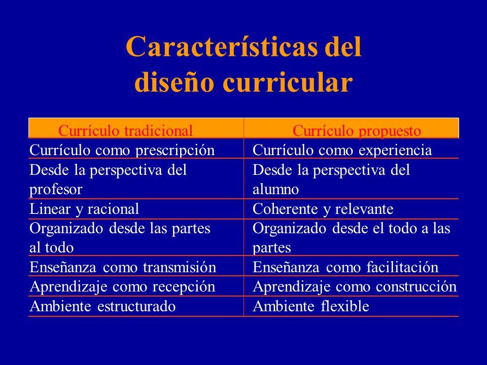 Características del diseño curricular