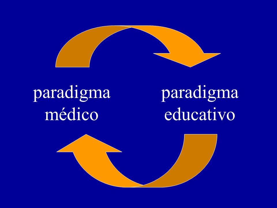 paradigma médico paradigma educativo