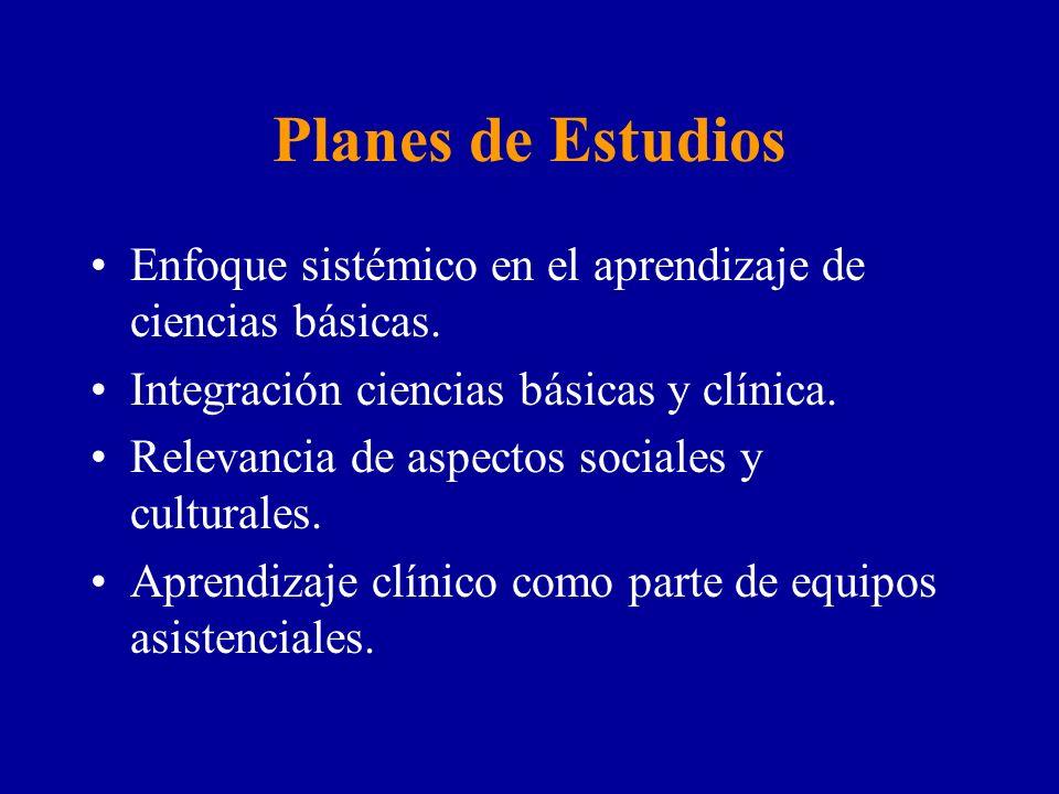 Planes de Estudios Enfoque sistémico en el aprendizaje de ciencias básicas. Integración ciencias básicas y clínica.
