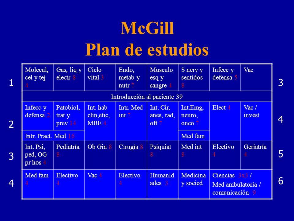 McGill Plan de estudios