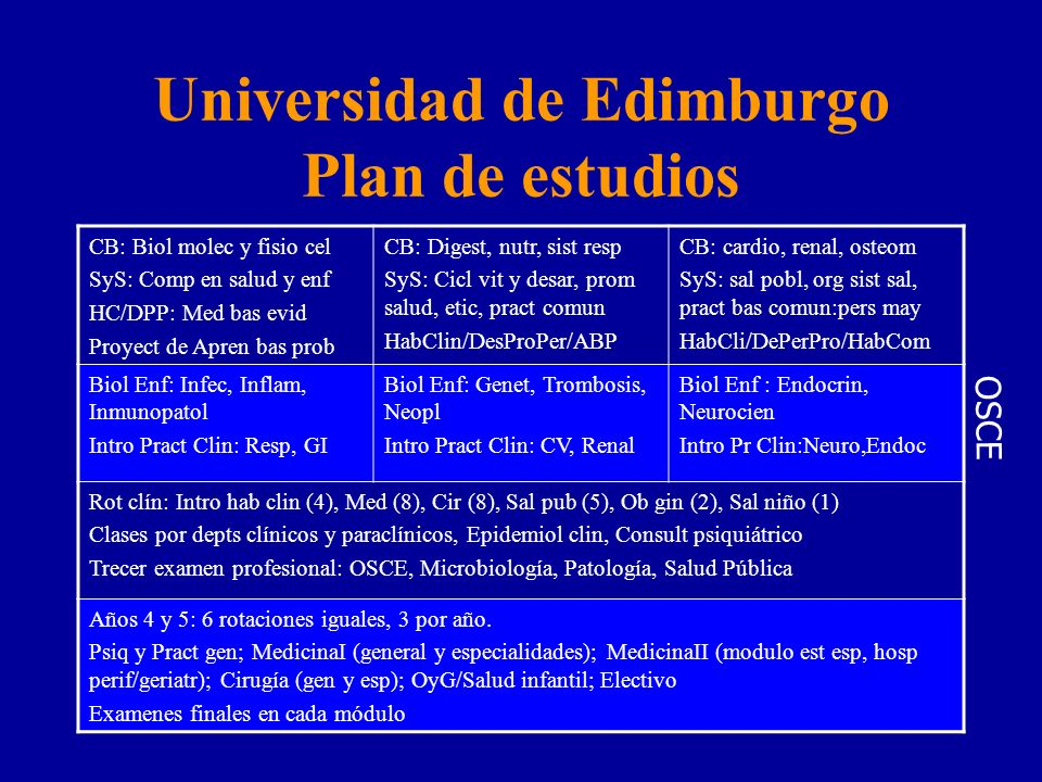 Universidad de Edimburgo Plan de estudios